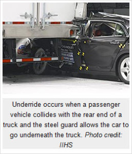Underride occurs when a passenger vehicle collides with the rear end of a truck and the steel guard allows the car to go underneath the truck. Photo credit: IIHS
